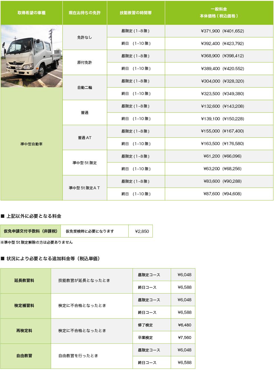 準中型自動車 料金一覧